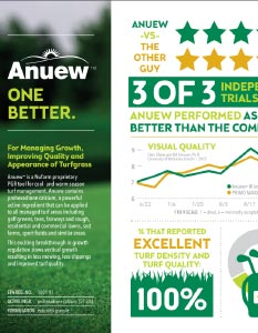 Nufarm Anuew PGR: Performance Proof