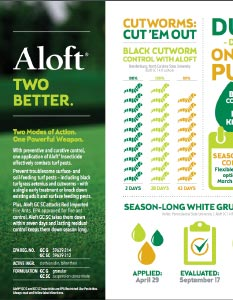 Aloft LC Insecticide One Better Brochure